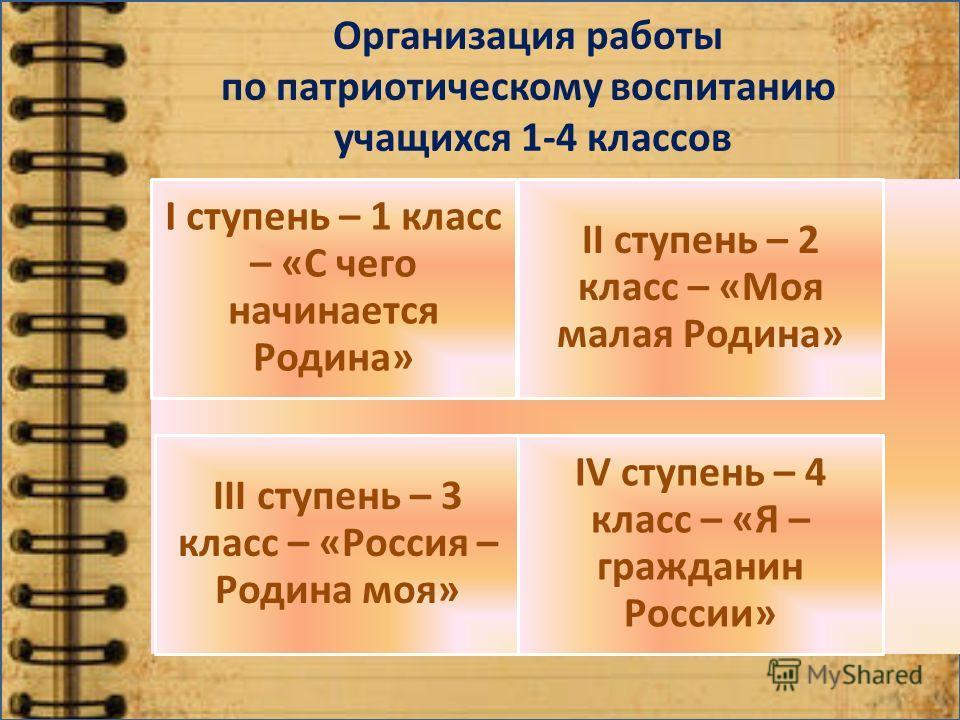 Организация работы по патриотическому воспитанию учащихся 1-4 классов I ступень – 1 класс – «С чего начинается Родина» II ступень – 2 класс – «Моя малая Родина» III ступень – 3 класс – «Россия – Родина моя» IV ступень – 4 класс – «Я – гражданин Росси