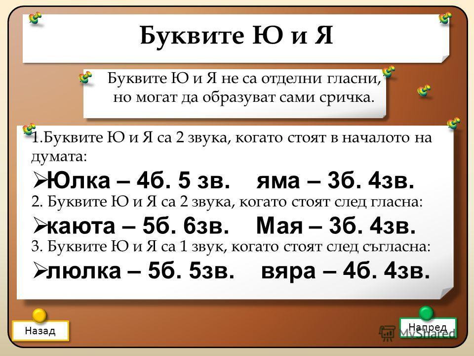 Буквите Ю и Я Буквите Ю и Я не са отделни гласни, но могат да образуват сами сричка. Буквите Ю и Я не са отделни гласни, но могат да образуват сами сричка. Назад Напред 1.Буквите Ю и Я са 2 звука, когато стоят в началото на думата: Юлка – 4б. 5 зв. я
