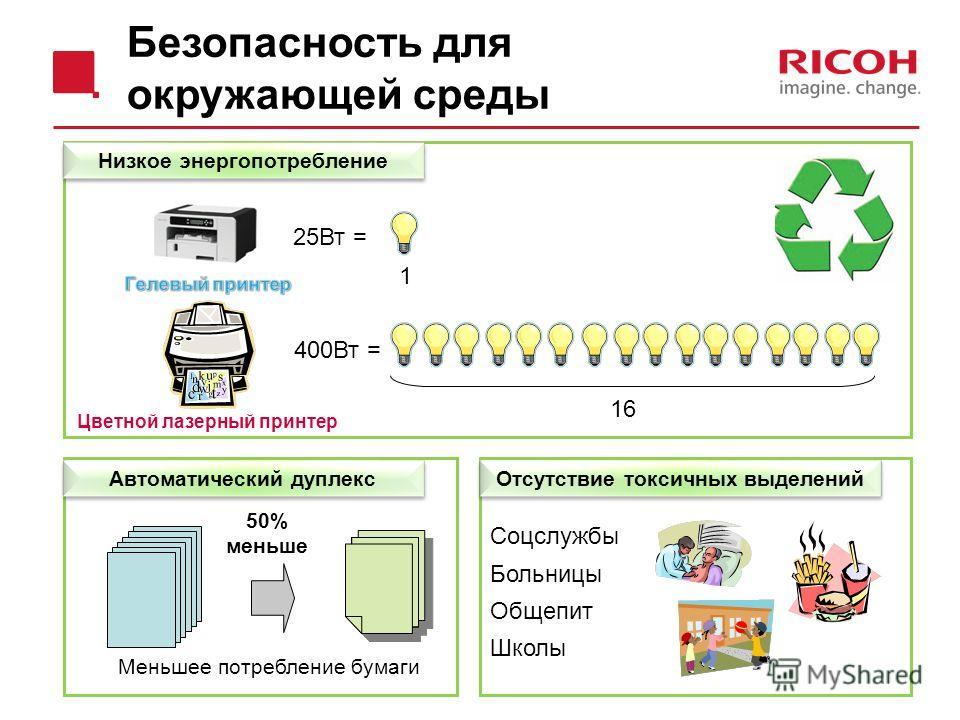 Безопасность для окружающей среды Соцслужбы Больницы Общепит Школы Цветной лазерный принтер 400Вт = 25Вт = 16 1 Меньшее потребление бумаги 50% меньше Низкое энергопотребление Автоматический дуплекс Отсутствие токсичных выделений