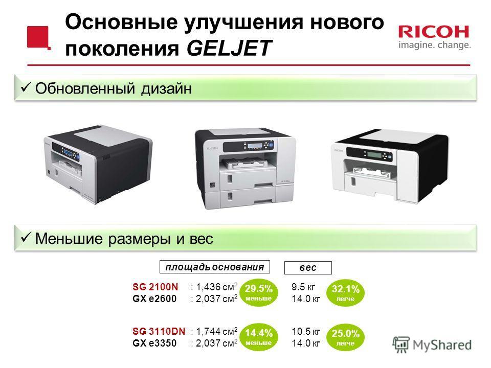 Основные улучшения нового поколения GELJET Обновленный дизайн Меньшие размеры и вес SG 2100N: 1,436 см 2 GX e2600: 2,037 см 2 29.5% меньше площадь основания вес 9.5 кг 14.0 кг 32.1% легче SG 3110DN: 1,744 см 2 GX e3350: 2,037 см 2 14.4% меньше 10.5 к