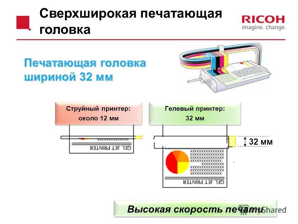 Сверхширокая печатающая головка Гелевый принтер: 32 мм Гелевый принтер: 32 мм Струйный принтер: около 12 мм Струйный принтер: около 12 мм 32 мм Высокая скорость печати