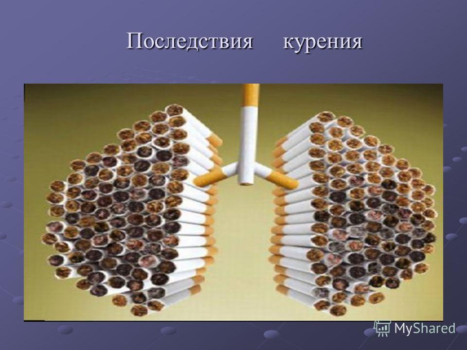 Последствия курения