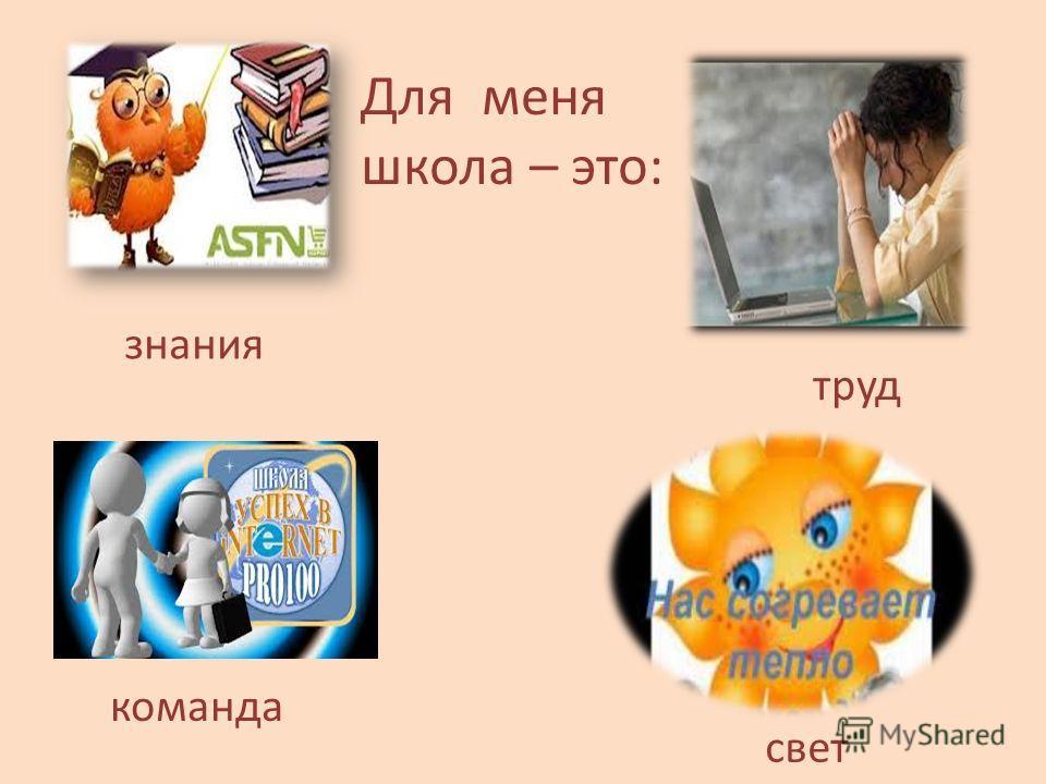 Моя школа ПРО СТО Светлана Корчемкина