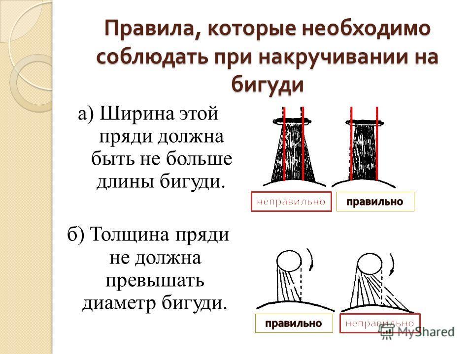 Правила, которые необходимо соблюдать при накручивании на бигуди а) Ширина этой пряди должна быть не больше длины бигуди. б) Толщина пряди не должна превышать диаметр бигуди.