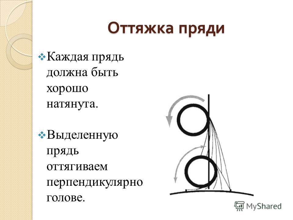 Оттяжка пряди Каждая прядь должна быть хорошо натянута. Выделенную прядь оттягиваем перпендикулярно голове.
