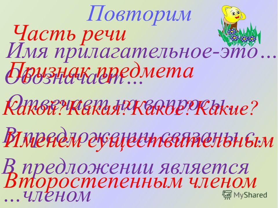 Повторим Имя прилагательное-это… Обозначает… Отвечает на вопросы… В предложении связаны с… В предложении является …членом Часть речи Признак предмета Какой?Какая?Какое?Какие? Именем существительным Второстепенным членом