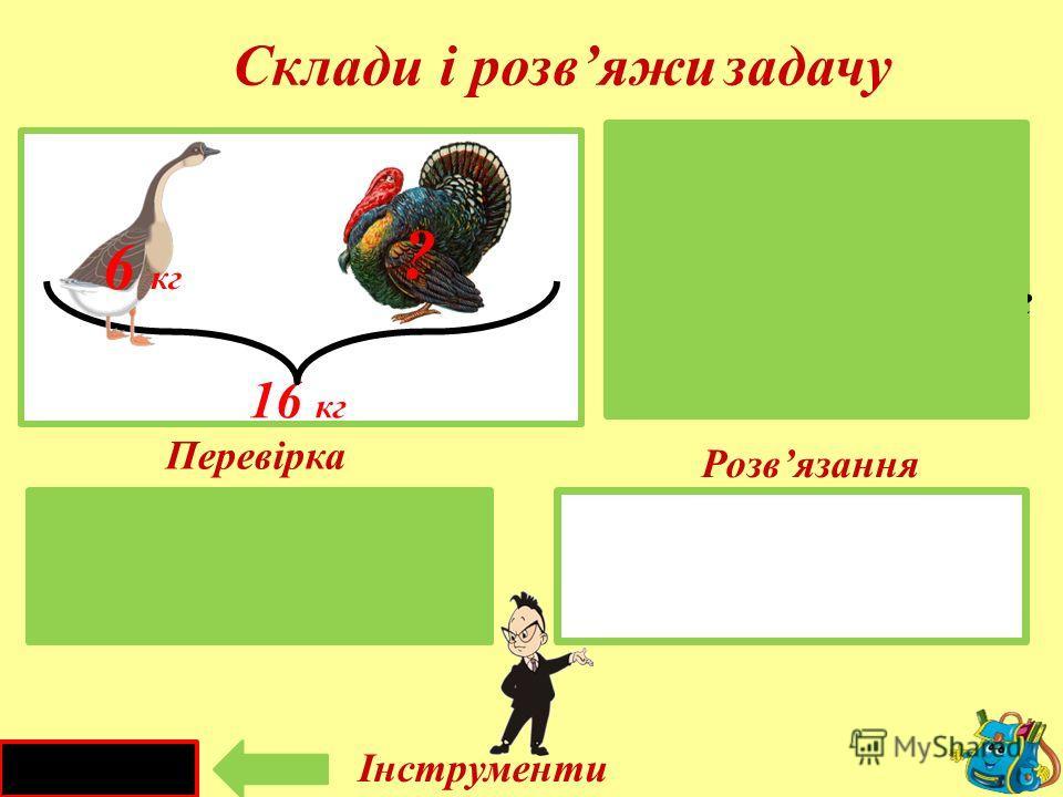 15 - 5 = 10 (р.) I -I - II – ?р. 15 риб 15 р. 5р. 5 ? Склади і розвяжи задачу Розвязання Перевірка Інструменти