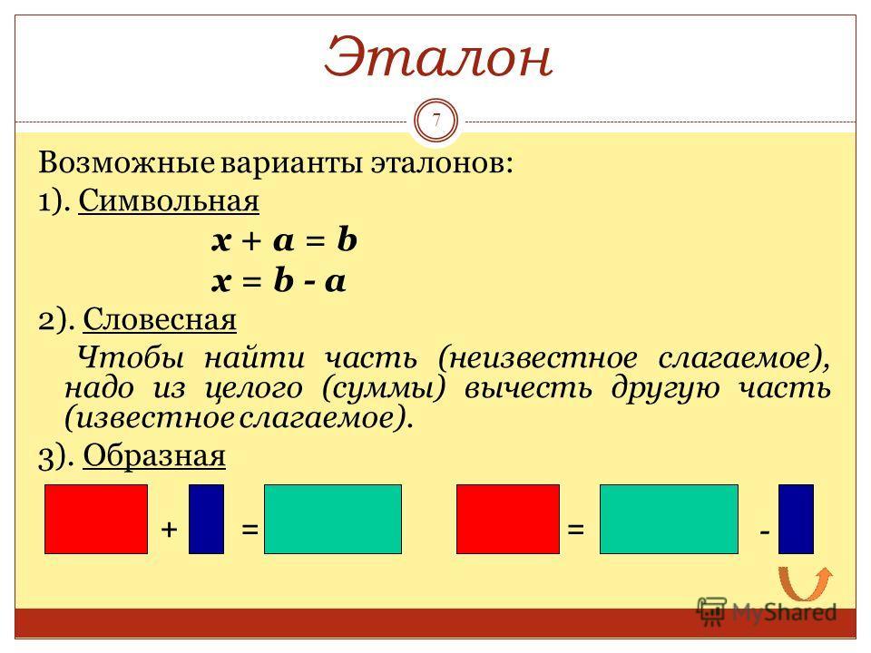 7 Возможные варианты эталонов: 1). Символьная х + а = b х = b - а 2). Словесная Чтобы найти часть (неизвестное слагаемое), надо из целого (суммы) вычесть другую часть (известное слагаемое). 3). Образная + = = - Эталон