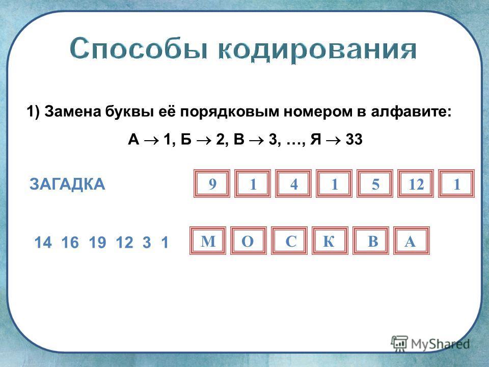 1) Замена буквы её порядковым номером в алфавите: А 1, Б 2, В 3, …, Я 33 ЗАГАДКА 91415121 14 16 19 12 3 1 МОСКВА