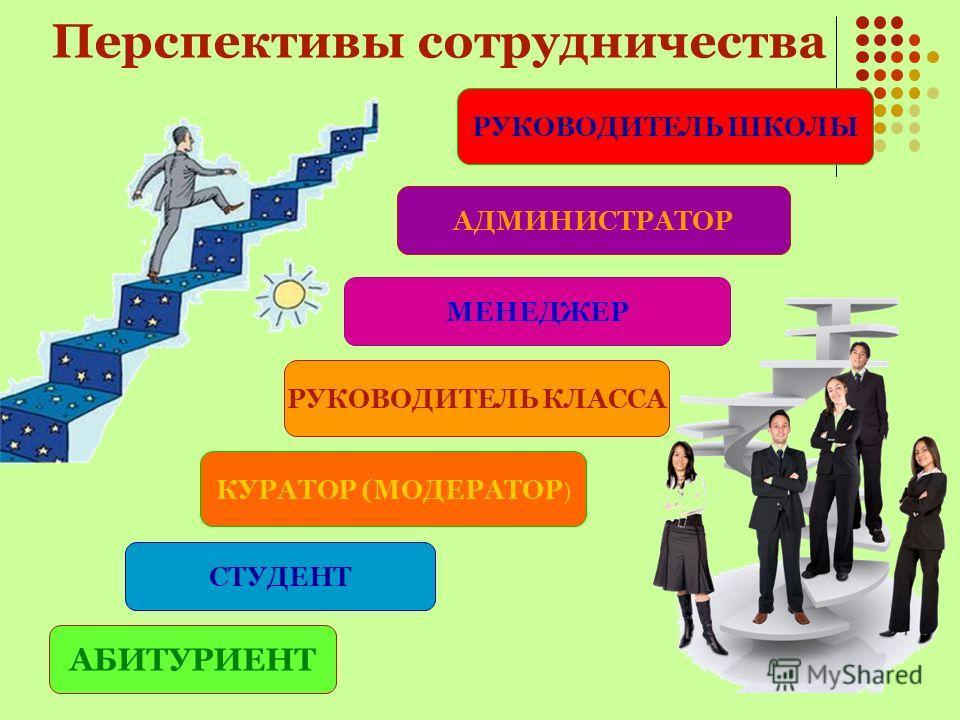 «PRO100school»- Это ваш прорыв к Успеху в любой сфере вашей деятельности в Интернете. Мы уже вместе. Очередь за вами!