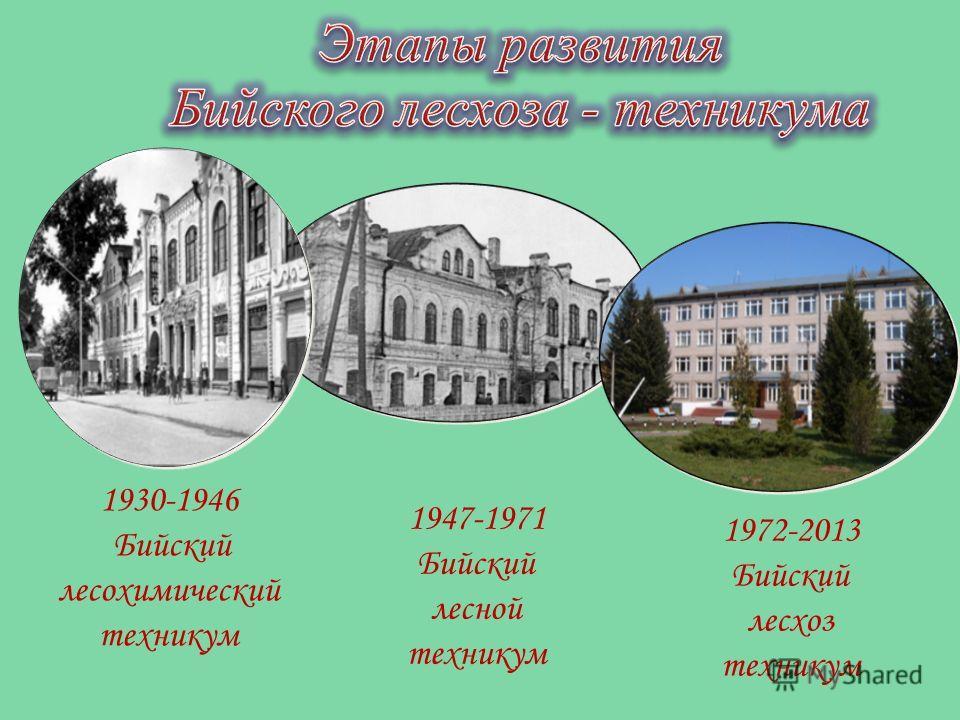 1930-1946 Бийский лесохимический техникум 1947-1971 Бийский лесной техникум 1972-2013 Бийский лесхоз техникум