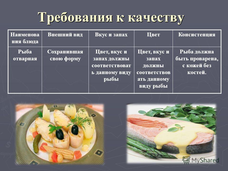 Требования к качеству Наименова ния блюда Внешний видВкус и запахЦветКонсистенция Рыба отварная Сохранившая свою форму Цвет, вкус и запах должны соответствоват ь данному виду рыбы Рыба должна быть проварена, с кожей без костей.