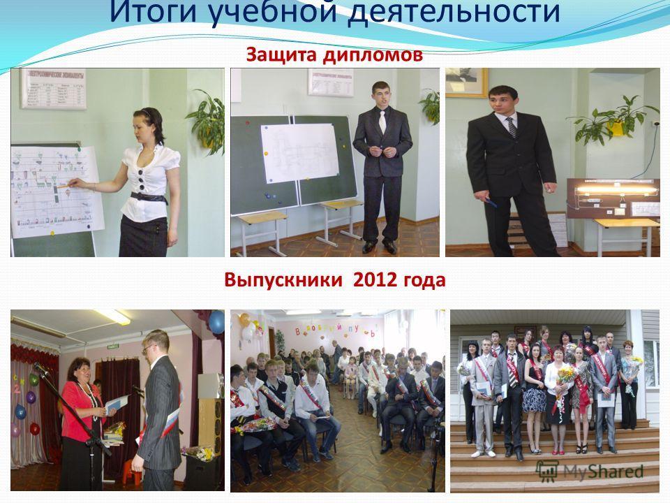 Защита дипломов Выпускники 2012 года Итоги учебной деятельности