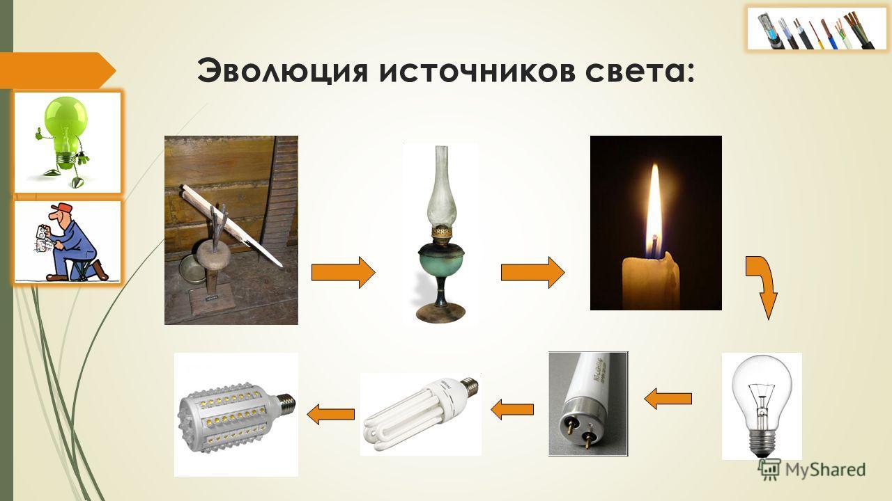Эволюция источников света: