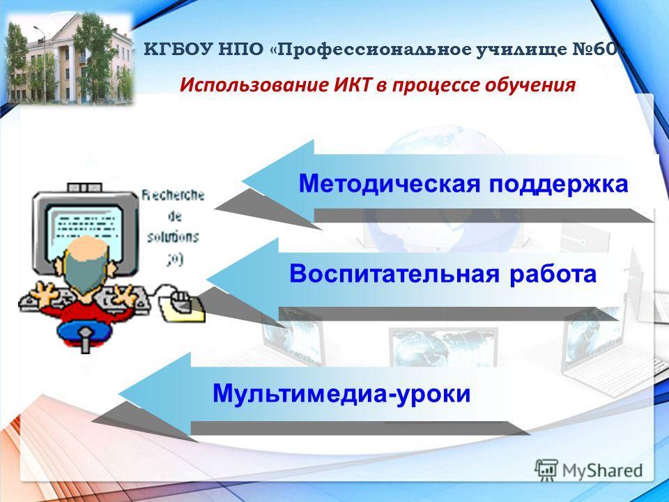 Использование ИКТ в процессе обучения Мультимедиа-уроки Методическая поддержка Воспитательная работа