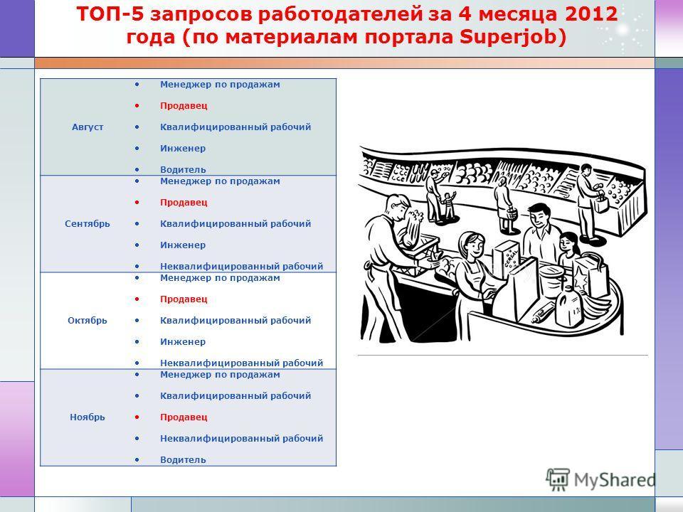 Прохождение производственной практики на торговых предприятиях г. Черногорска Почему я – продавец? Объясню всем на конец. Униформа – это раз, Сесть за кассу- высший класс! Интересная работа, Что не день, то вновь забота. Товар быстренько принять, И в