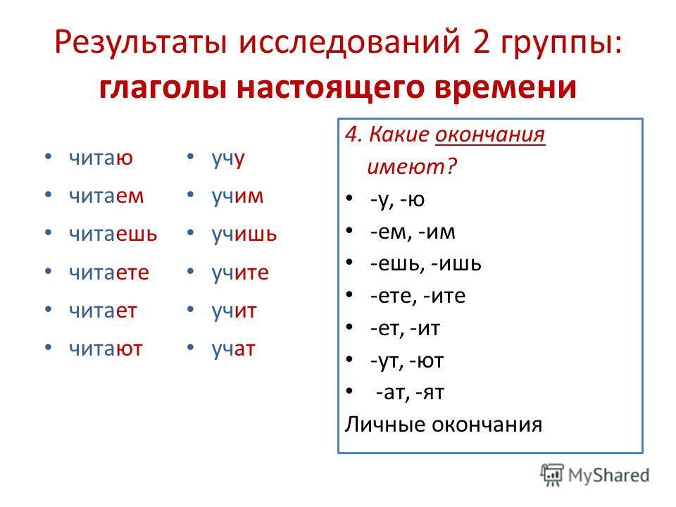 Результаты исследований 2 группы: глаголы настоящего времени читаю читаем читаешь читаете читает читают учу учим учишь учите учит учат 4. Какие окончания имеют? -у, -ю -ем, -им -ешь, -ишь -ете, -ите -ет, -ит -ут, -ют -ат, -ят Личные окончания