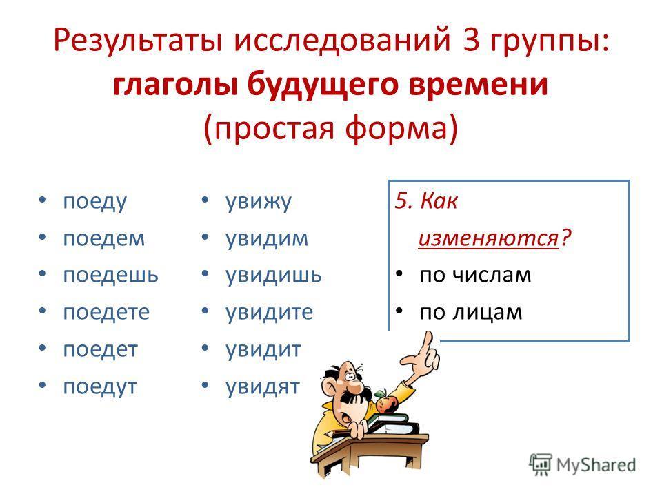 Результаты исследований 3 группы: глаголы будущего времени (простая форма) поеду поедем поедешь поедете поедет поедут увижу увидим увидишь увидите увидит увидят 5. Как изменяются? по числам по лицам