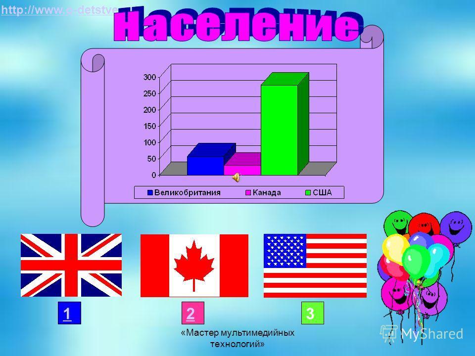 США 1 3 2 «Мастер мультимедийных технологий» http://www.o-detstve.ru/