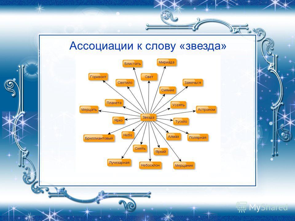 Ассоциации к слову «звезда»