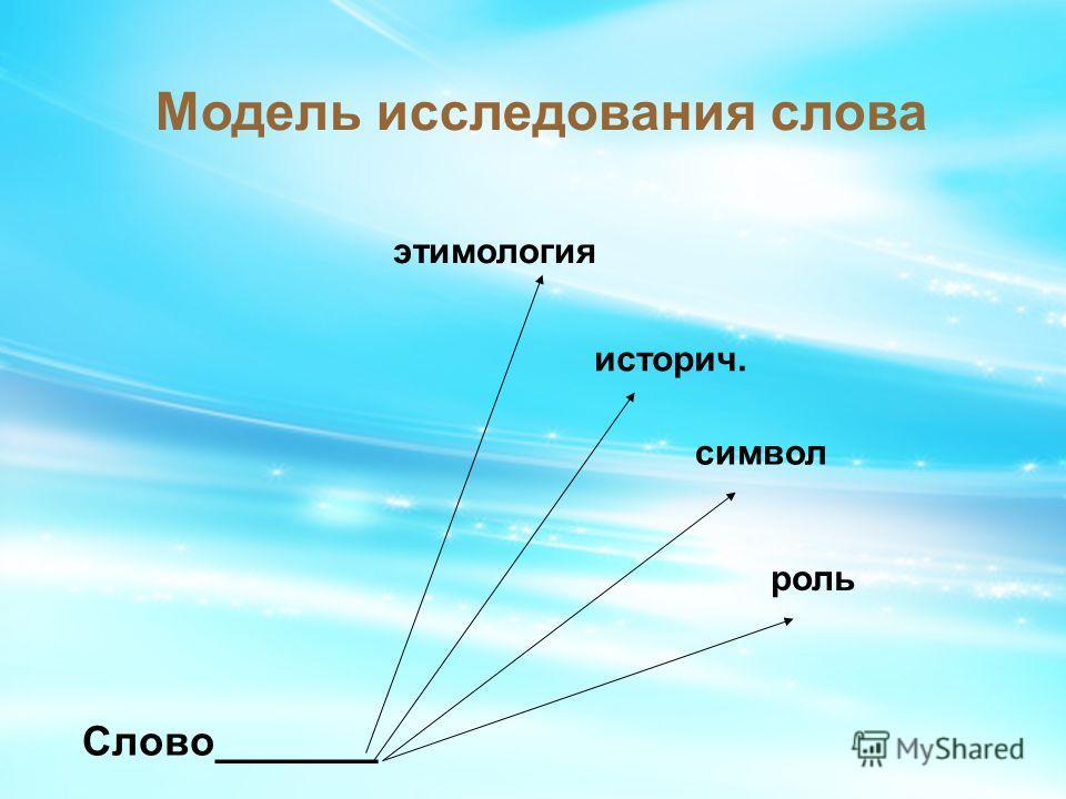 Модель исследования слова Слово_______ _____ этимология историч. символ роль