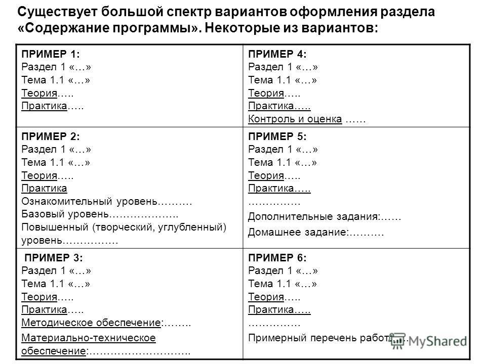Существует большой спектр вариантов оформления раздела «Содержание программы». Некоторые из вариантов: ПРИМЕР 1: Раздел 1 «…» Тема 1.1 «…» Теория….. Практика….. ПРИМЕР 4: Раздел 1 «…» Тема 1.1 «…» Теория….. Практика….. Контроль и оценка …… ПРИМЕР 2: