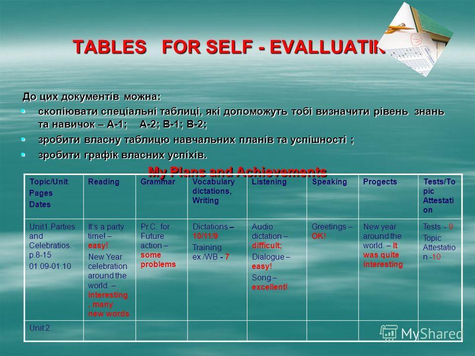 TABLES FOR SELF - EVALLUATING До цих документів можна: До цих документів можна: скопіювати спеціальні таблиці, які допоможуть тобі визначити рівень знань та навичок – А-1; А-2; В-1; В-2; скопіювати спеціальні таблиці, які допоможуть тобі визначити рі
