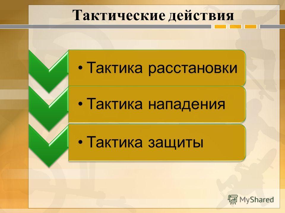 Тактические действия Тактика расстановкиТактика нападенияТактика защиты