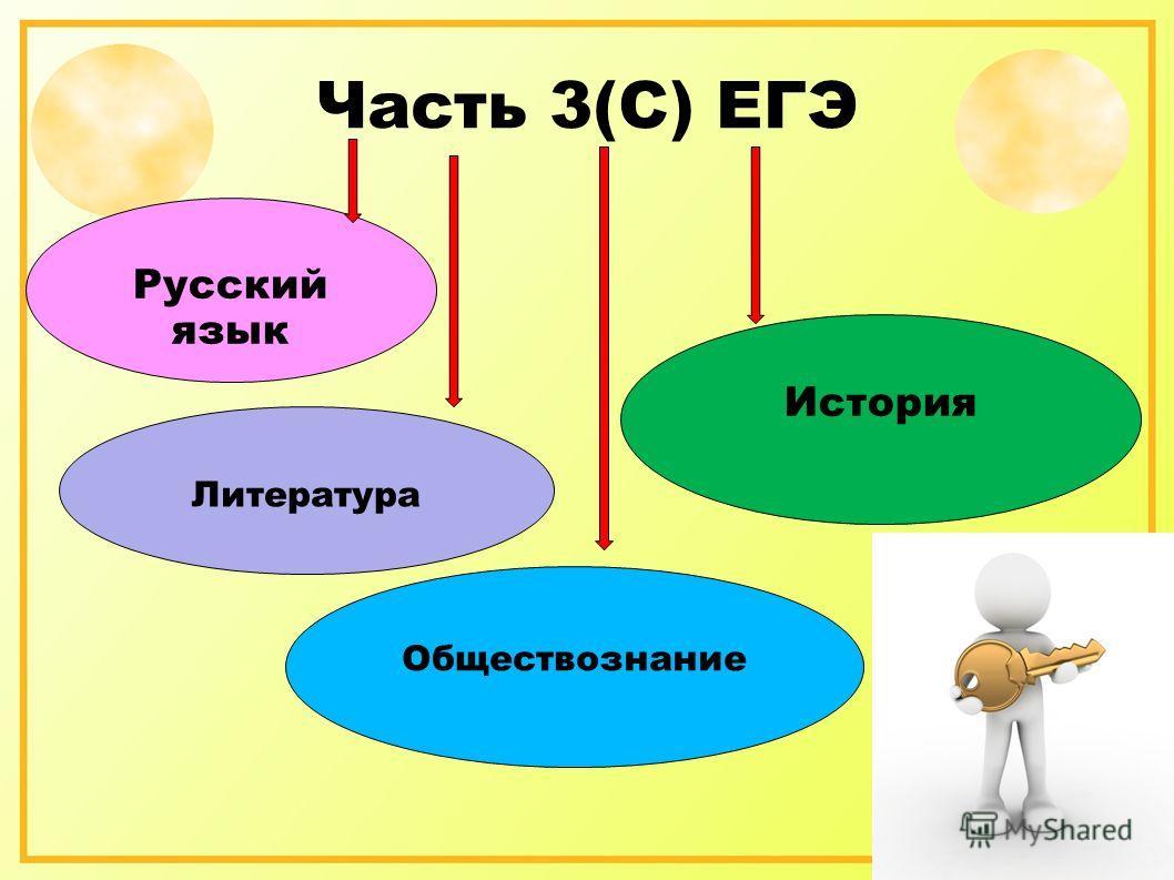 Часть 3(С) ЕГЭ Русский язык История Обществознание Литература