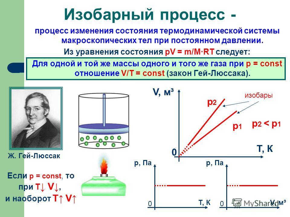 процесс изменения состояния термодинамической системы макроскопических тел при постоянном давлении. Из уравнения состояния pV = m/M·RT следует: Для одной и той же массы одного и того же газа при р = const отношение V/Т = const (закон Гей-Люссака). Из