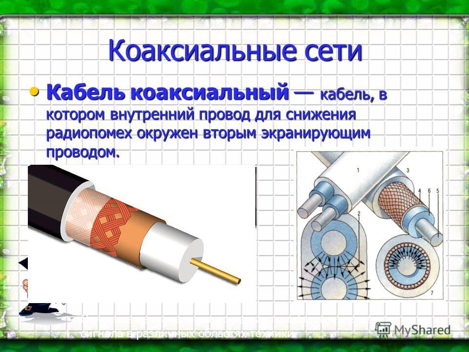 Коаксиальные сети Кабель коаксиальный кабель, в котором внутренний провод для снижения радиопомех окружен вторым экранирующим проводом. Кабель коаксиальный кабель, в котором внутренний провод для снижения радиопомех окружен вторым экранирующим провод