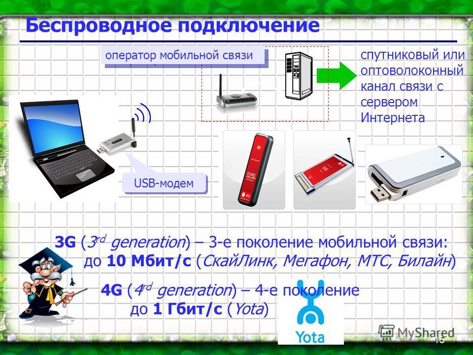 15 Беспроводное подключение спутниковый или оптоволоконный канал связи с сервером Интернета роутер оператор мобильной связи USB-модем 3G (3 rd generation) – 3-е поколение мобильной связи: до 10 Мбит/с (СкайЛинк, Мегафон, МТС, Билайн) 4G (4 rd generat