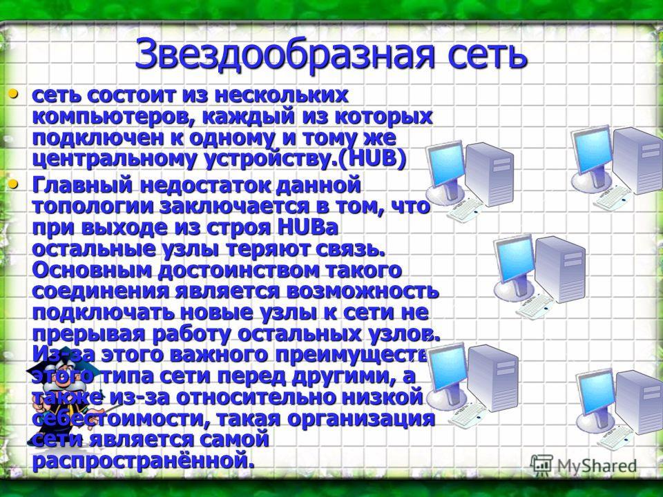 Звездообразная сеть сеть состоит из нескольких компьютеров, каждый из которых подключен к одному и тому же центральному устройству.(HUB) сеть состоит из нескольких компьютеров, каждый из которых подключен к одному и тому же центральному устройству.(H