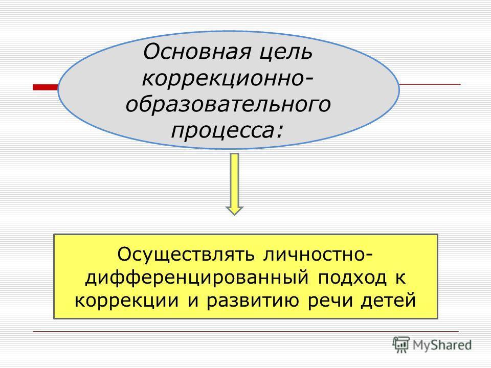 Основная цель коррекционно- образовательного процесса: Осуществлять личностно- дифференцированный подход к коррекции и развитию речи детей