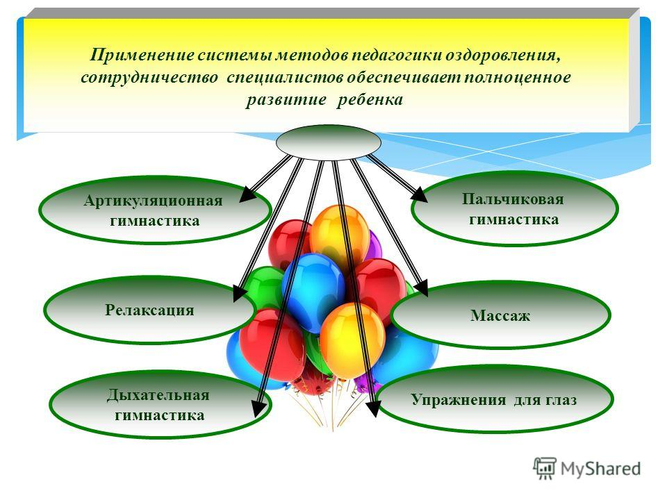 Насущными проблемами современной коррекционной педагогики являются: Сохранение физического и психического здоровья детей с нарушением речи; Нормализация двигательной активности и профилактика гиподинамии; Коррекция недостатков просодической, выразите