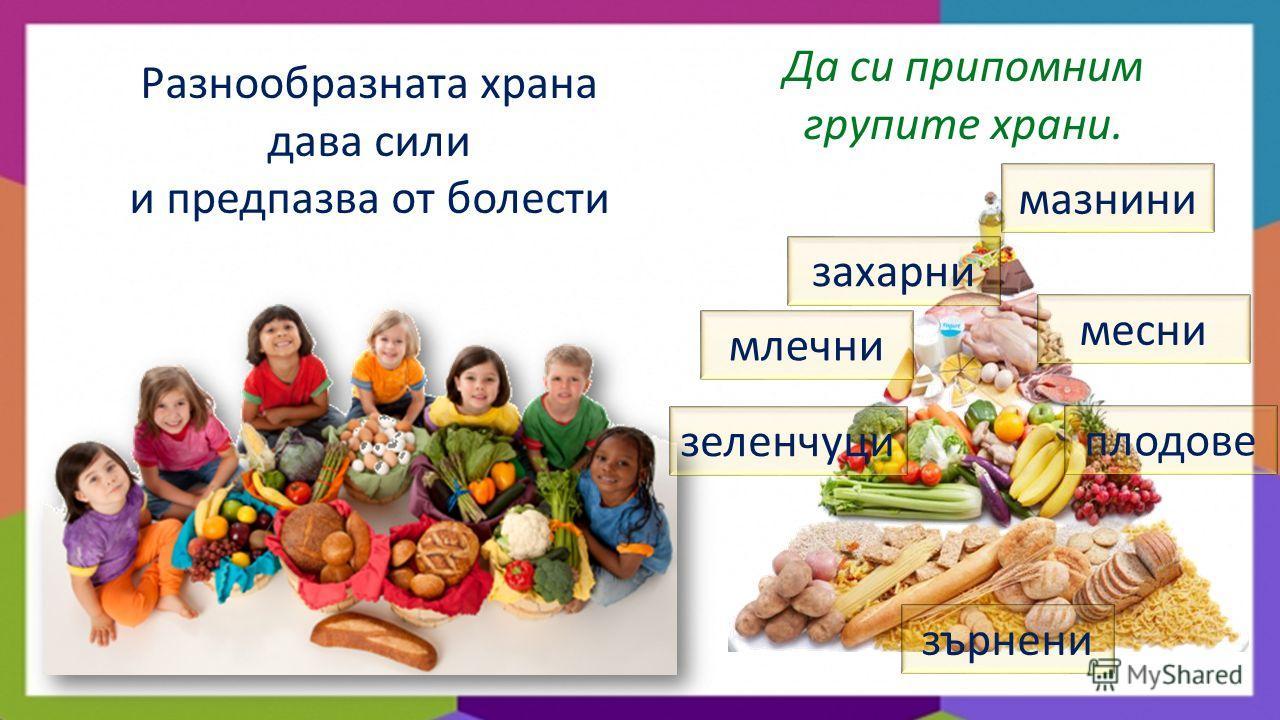 Разнообразната храна дава сили и предпазва от болести Да си припомним групите храни. зърнени зеленчуци плодове млечни месни захарни мазнини