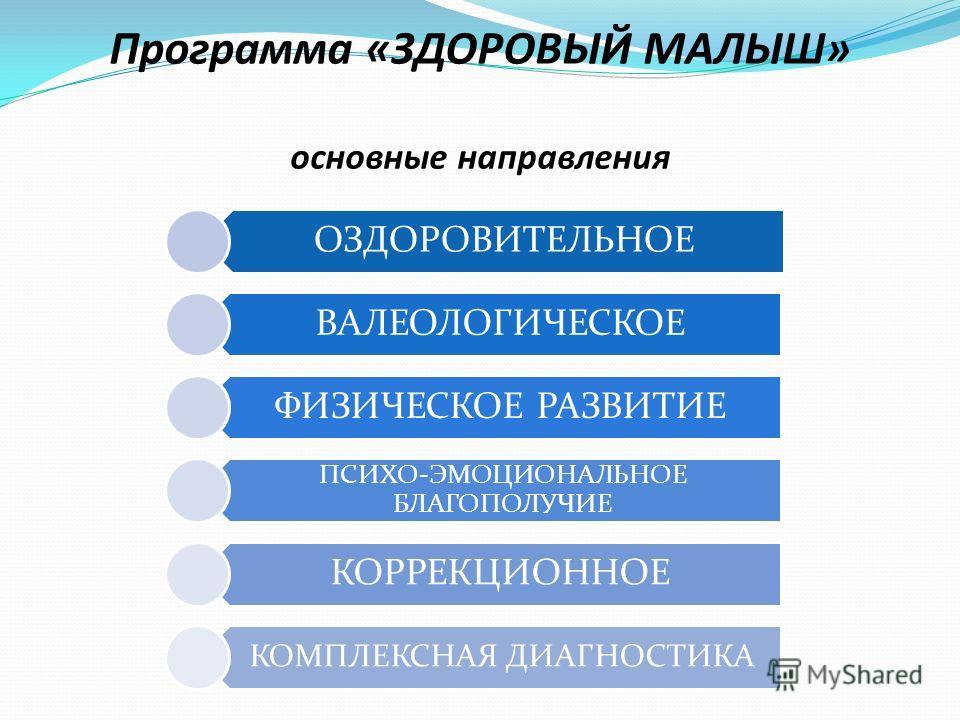 Программа «ЗДОРОВЫЙ МАЛЫШ» основные направления ОЗДОРОВИТЕЛЬНОЕ ВАЛЕОЛОГИЧЕСКОЕ ФИЗИЧЕСКОЕ РАЗВИТИЕ ПСИХО-ЭМОЦИОНАЛЬНОЕ БЛАГОПОЛУЧИЕ КОРРЕКЦИОННОЕ КОМПЛЕКСНАЯ ДИАГНОСТИКА