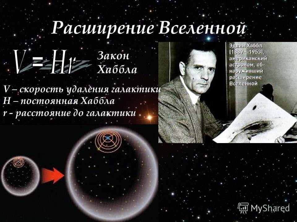 Расширение Вселенной Закон Хаббла V – скорость удаления галактики H – постоянная Хаббла r - расстояние до галактики