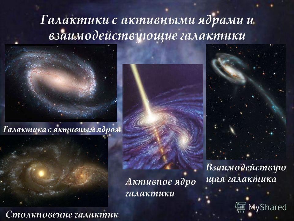 Галактики с активными ядрами и взаимодействующие галактики Активное ядро галактики Галактика с активным ядром Столкновение галактик Взаимодействую щая галактика
