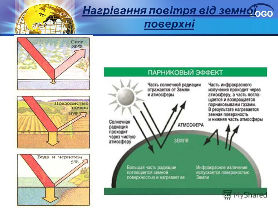 LOGO Нагрівання повітря від земної поверхні