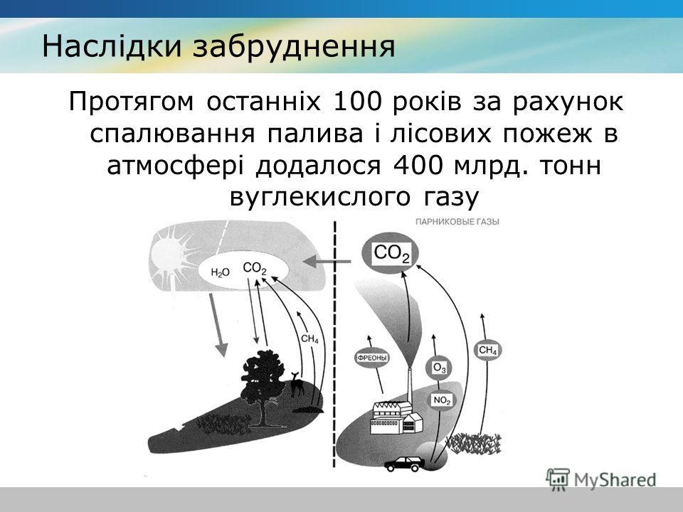 Наслідки забруднення Протягом останніх 100 років за рахунок спалювання палива і лісових пожеж в атмосфері додалося 400 млрд. тонн вуглекислого газу