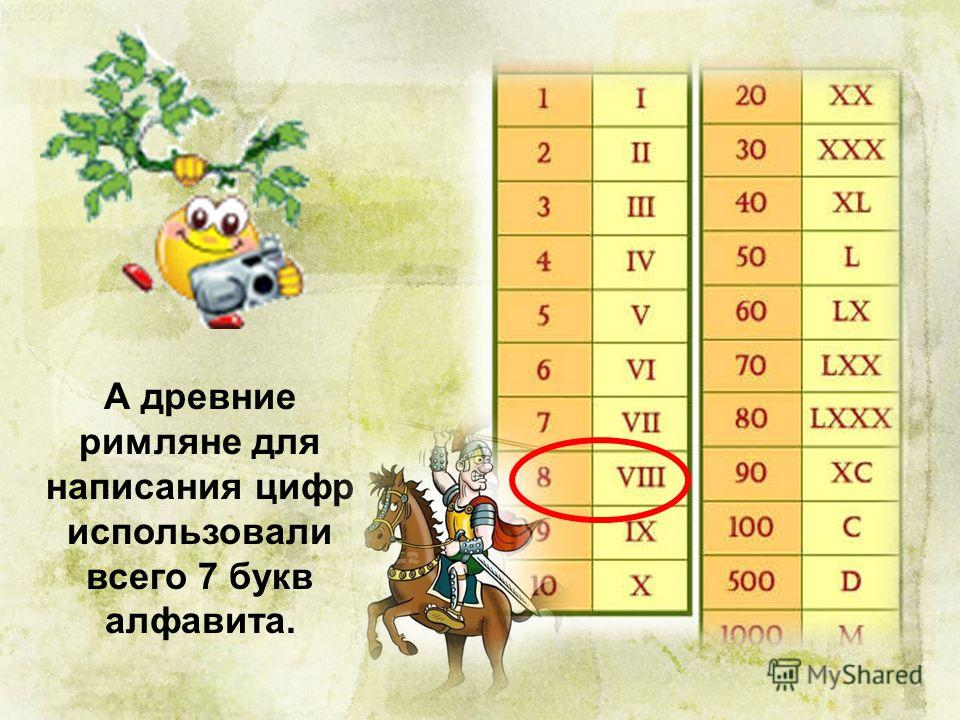 А древние римляне для написания цифр использовали всего 7 букв алфавита.