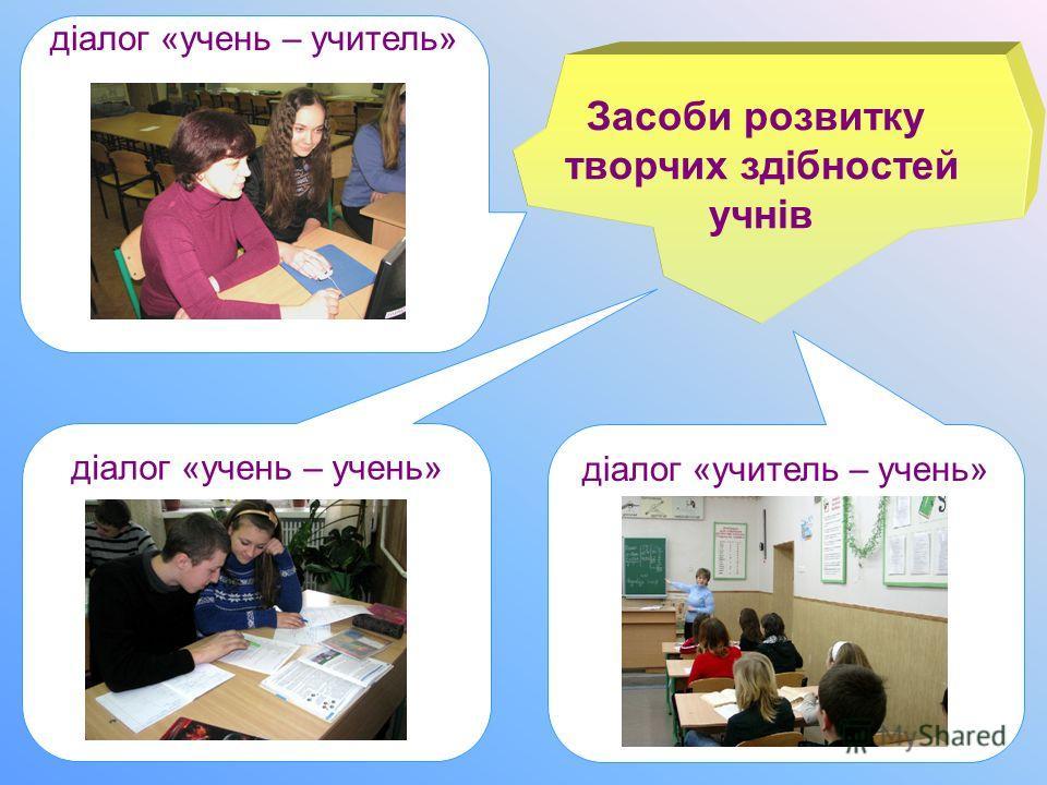 діалог «учитель – учень» діалог «учень – учень» діалог «учень – учитель» Засоби розвитку творчих здібностей учнів