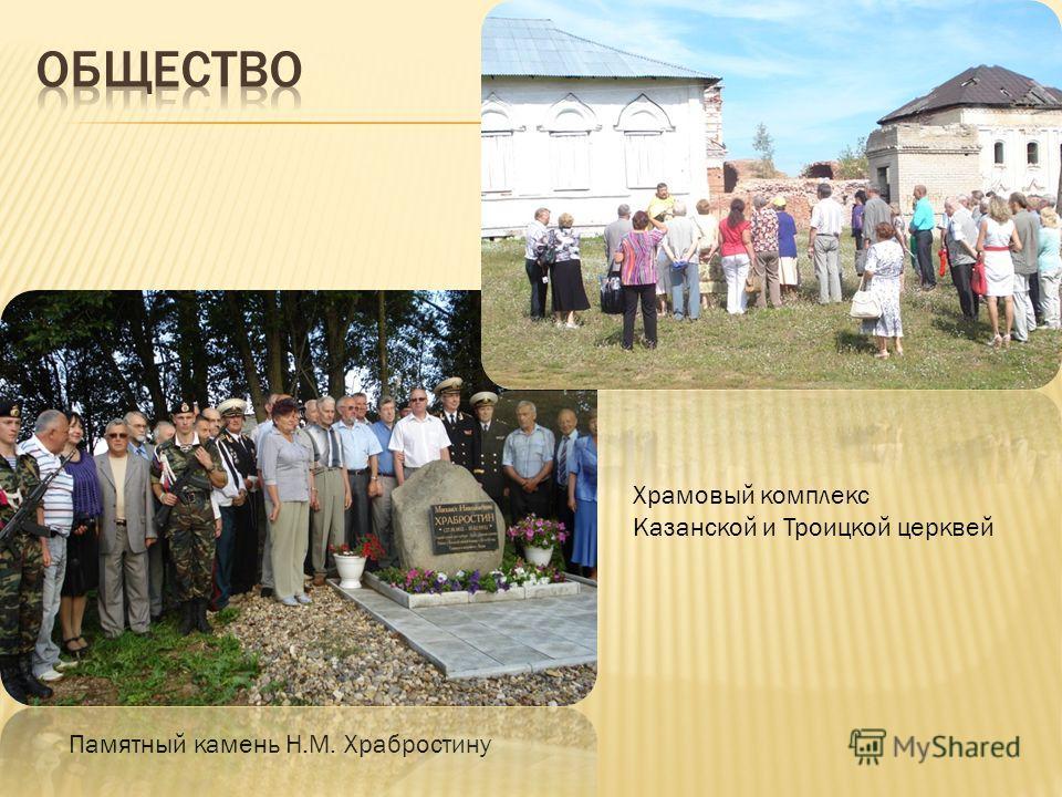 Памятный камень Н.М. Храбростину Храмовый комплекс Казанской и Троицкой церквей