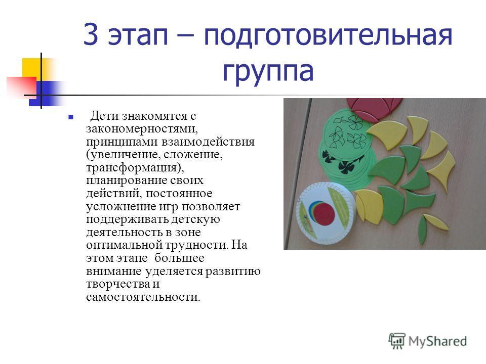 3 этап – подготовительная группа Дети знакомятся с закономерностями, принципами взаимодействия (увеличение, сложение, трансформация), планирование своих действий, постоянное усложнение игр позволяет поддерживать детскую деятельность в зоне оптимально