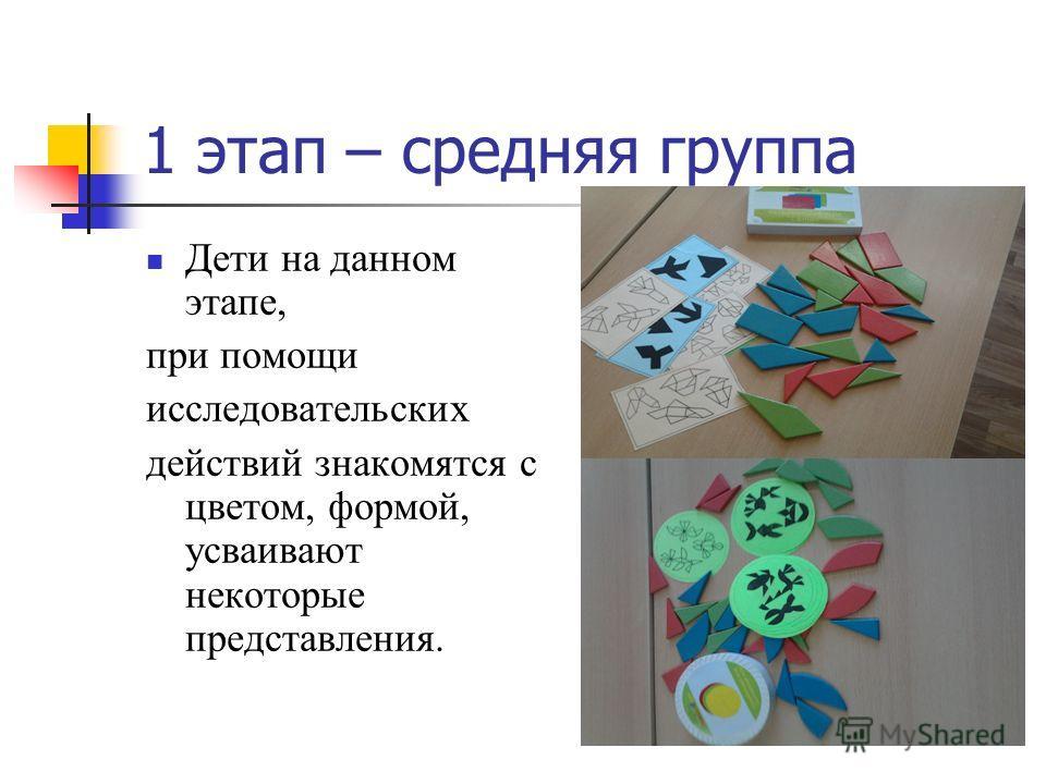 1 этап – средняя группа Дети на данном этапе, при помощи исследовательских действий знакомятся с цветом, формой, усваивают некоторые представления.