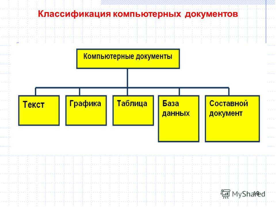18 Классификация компьютерных документов