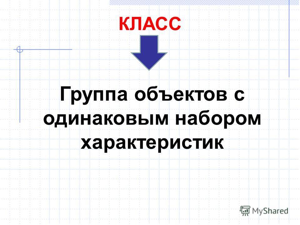 КЛАСС Группа объектов с одинаковым набором характеристик