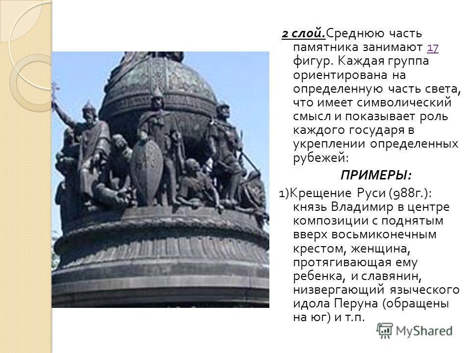 2 слой. Среднюю часть памятника занимают 17 фигур. Каждая группа ориентирована на определенную часть света, что имеет символический смысл и показывает роль каждого государя в укреплении определенных рубежей : ПРИМЕРЫ : 1) Крещение Руси (988 г.): княз
