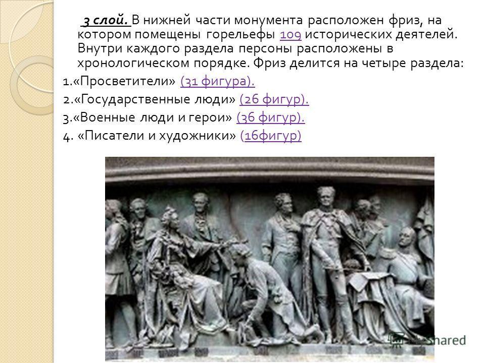 3 слой. В нижней части монумента расположен фриз, на котором помещены горельефы 109 исторических деятелей. Внутри каждого раздела персоны расположены в хронологическом порядке. Фриз делится на четыре раздела : 1.« Просветители » (31 фигура ). 2.« Гос